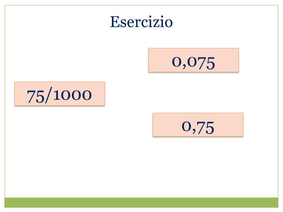 Esercizio 75/1000 0,75 0,075