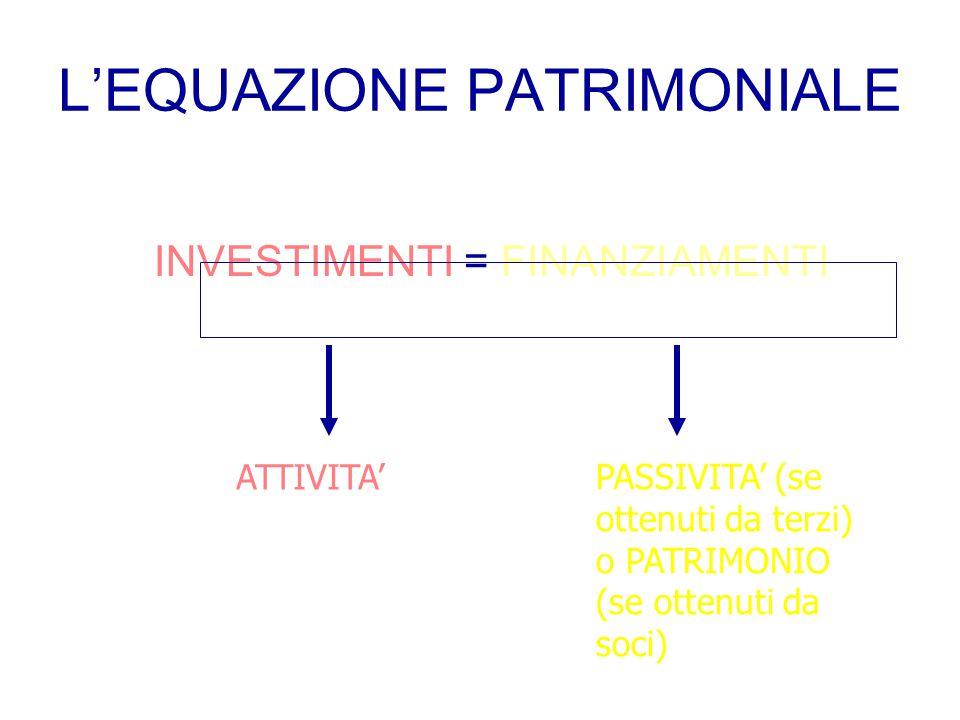FONTI ESTERNE Si tratta di denaro che soggetti terzi mettono a disposizione dell'azienda con queste caratteristiche: I portatori di denaro non acquist