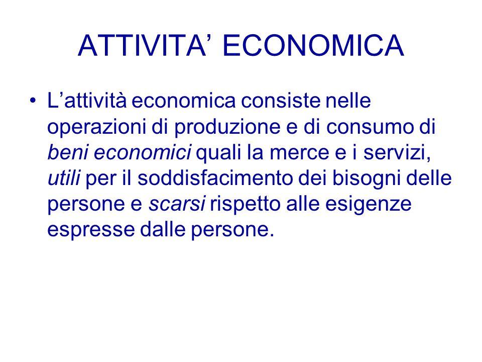 IMPRENDITORE E' imprenditore chi esercita professionalmente un'attività economica organizzata al fine della produzione di beni o di servizi. Codice Ci