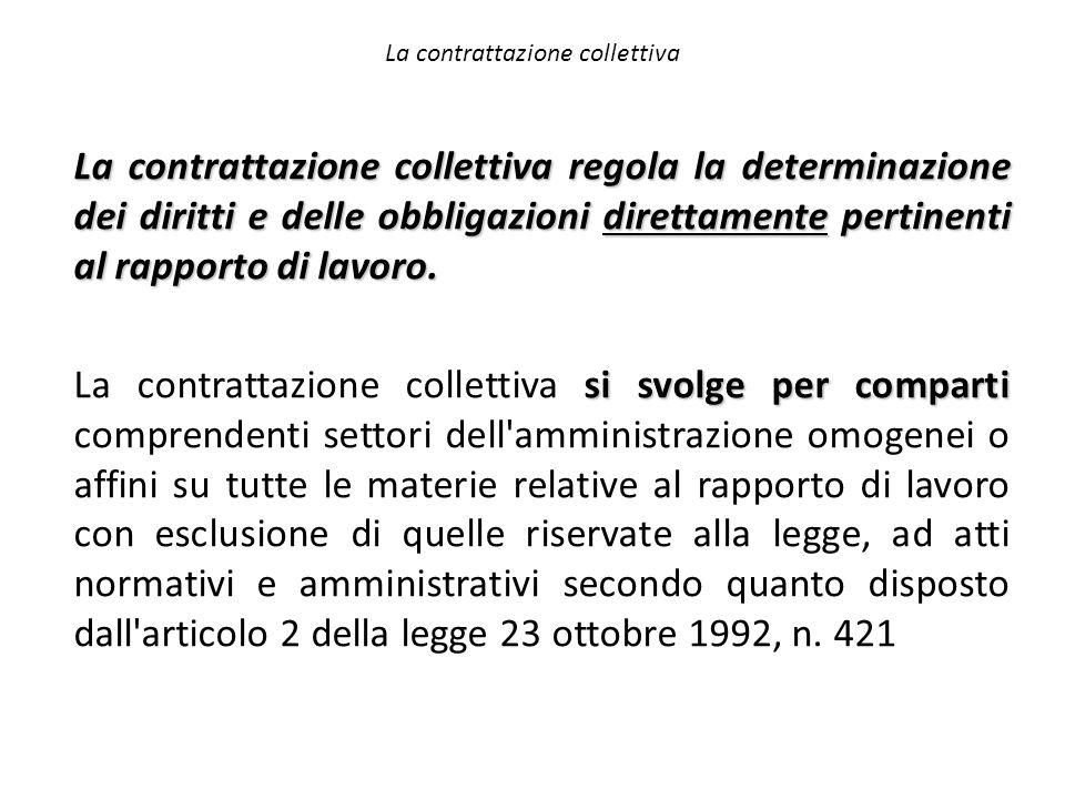 La contrattazione collettiva regola la determinazione dei diritti e delle obbligazioni direttamente pertinenti al rapporto di lavoro. si svolge per co