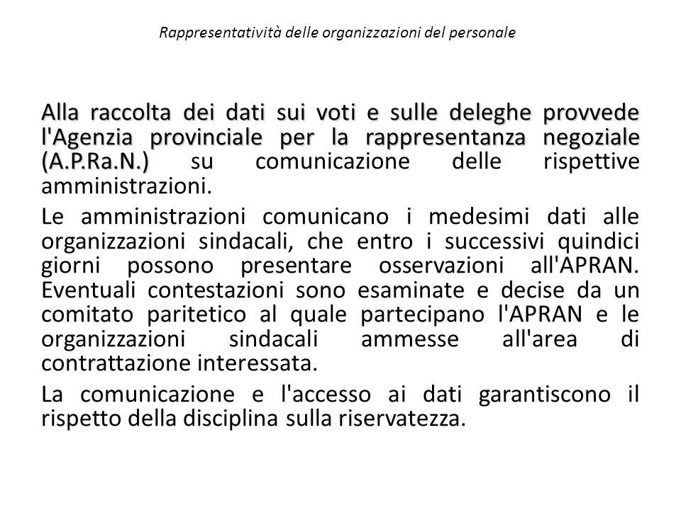 Rappresentatività delle organizzazioni del personale Alla raccolta dei dati sui voti e sulle deleghe provvede l'Agenzia provinciale per la rappresenta