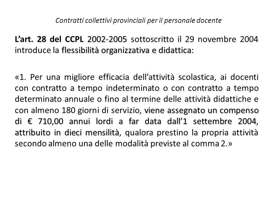 Contratti collettivi provinciali per il personale docente 2002-2005 flessibilità organizzativa e didattica: L'art. 28 del CCPL 2002-2005 sottoscritto