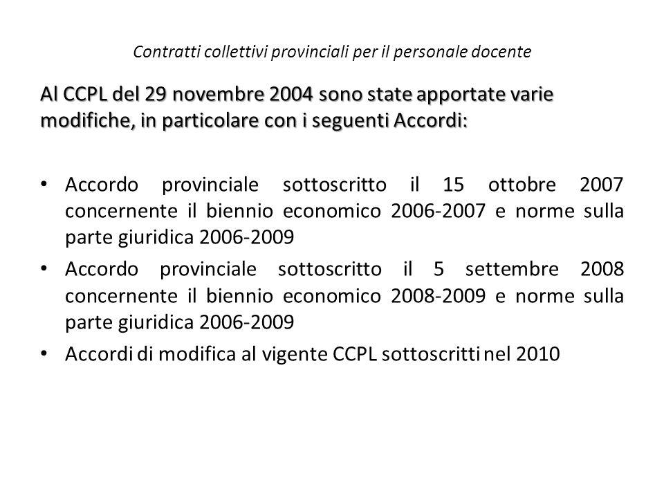 Contratti collettivi provinciali per il personale docente Al CCPL del 29 novembre 2004 sono state apportate varie modifiche, in particolare con i segu