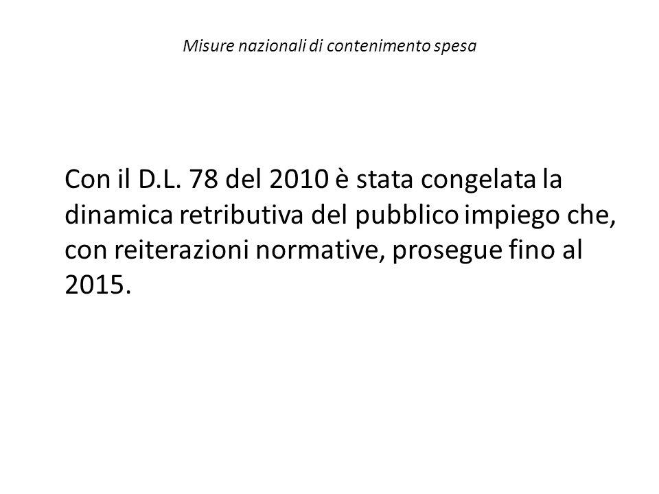 Misure nazionali di contenimento spesa Con il D.L. 78 del 2010 è stata congelata la dinamica retributiva del pubblico impiego che, con reiterazioni no