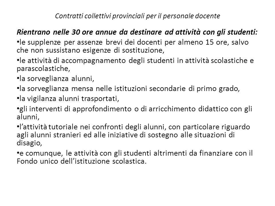 Contratti collettivi provinciali per il personale docente Rientrano nelle 30 ore annue da destinare ad attività con gli studenti: le supplenze per ass