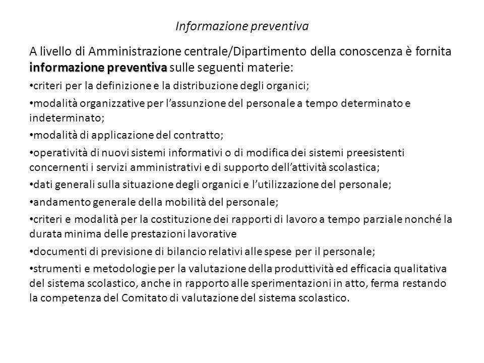 Informazione preventiva informazione preventiva A livello di Amministrazione centrale/Dipartimento della conoscenza è fornita informazione preventiva