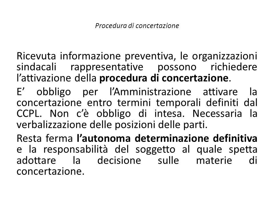 Procedura di concertazione Ricevuta informazione preventiva, le organizzazioni sindacali rappresentative possono richiedere l'attivazione della proced