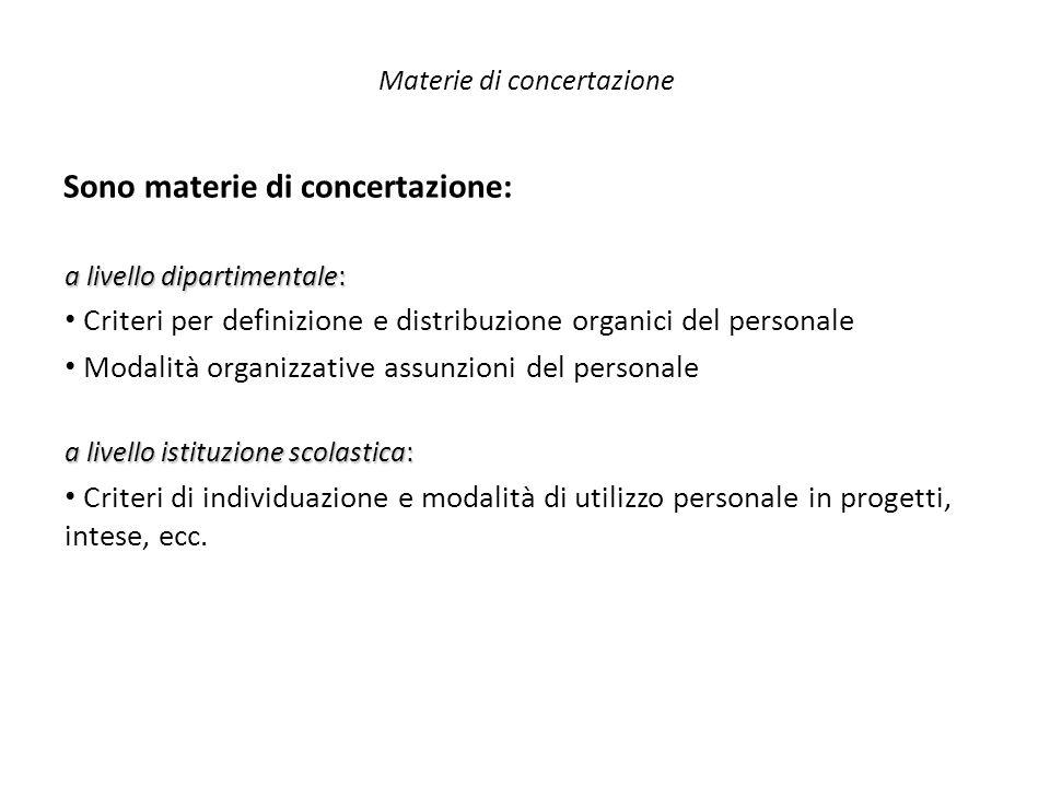 Materie di concertazione Sono materie di concertazione: a livello dipartimentale: Criteri per definizione e distribuzione organici del personale Modal