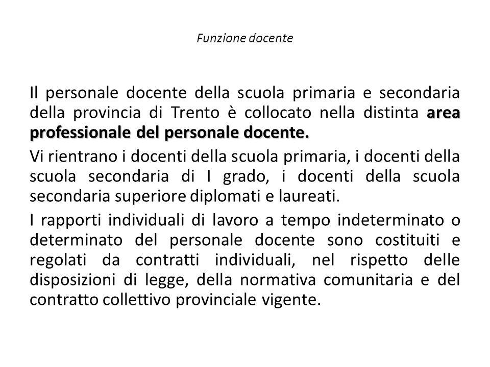area professionale del personale docente. Il personale docente della scuola primaria e secondaria della provincia di Trento è collocato nella distinta