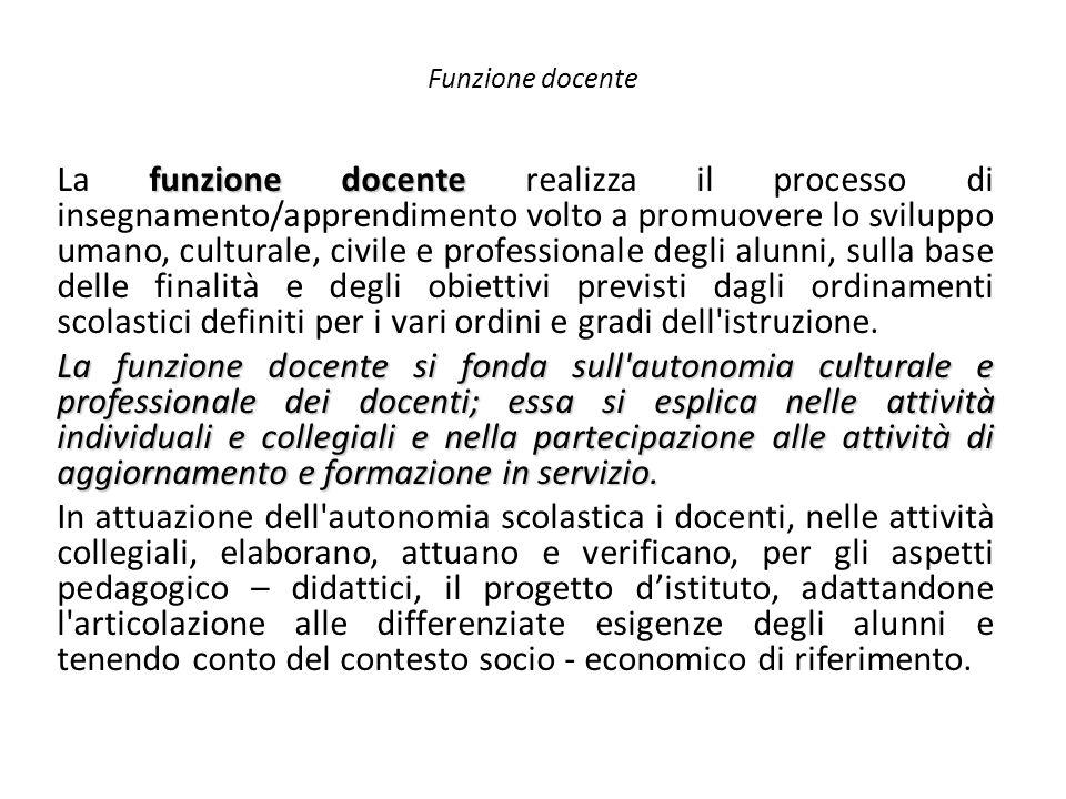 Funzione docente funzione docente La funzione docente realizza il processo di insegnamento/apprendimento volto a promuovere lo sviluppo umano, cultura