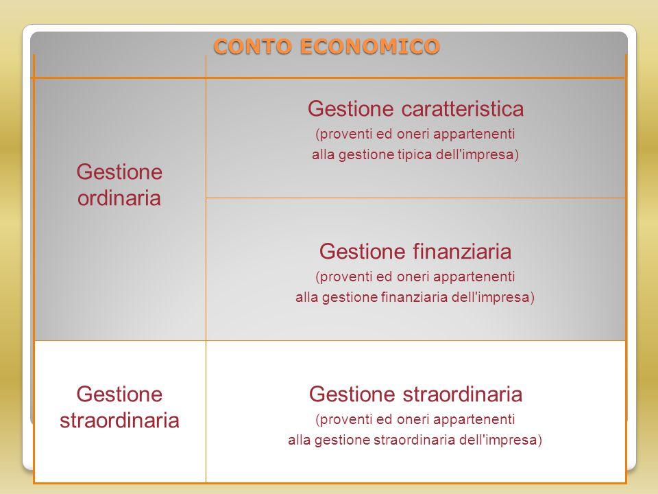 CONTO ECONOMICO Gestione straordinaria (proventi ed oneri appartenenti alla gestione straordinaria dell'impresa) Gestione straordinaria Gestione finan