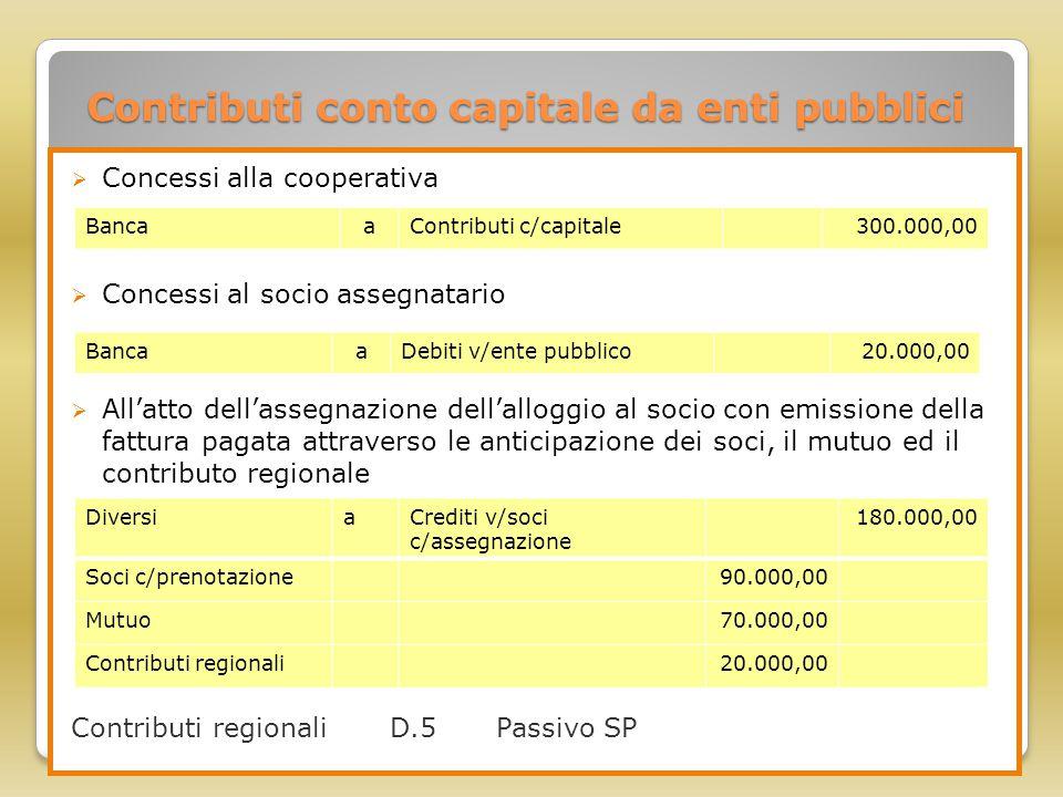 Contributi conto capitale da enti pubblici  Concessi alla cooperativa  Concessi al socio assegnatario  All'atto dell'assegnazione dell'alloggio al
