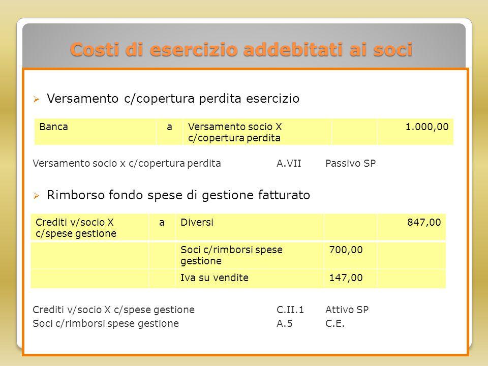 Costi di esercizio addebitati ai soci  Versamento c/copertura perdita esercizio Versamento socio x c/copertura perditaA.VIIPassivo SP  Rimborso fond