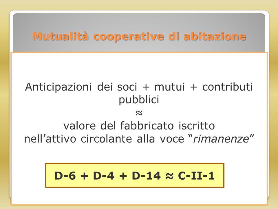 Mutualità cooperative di abitazione Anticipazioni dei soci + mutui + contributi pubblici ≈ valore del fabbricato iscritto nell'attivo circolante alla