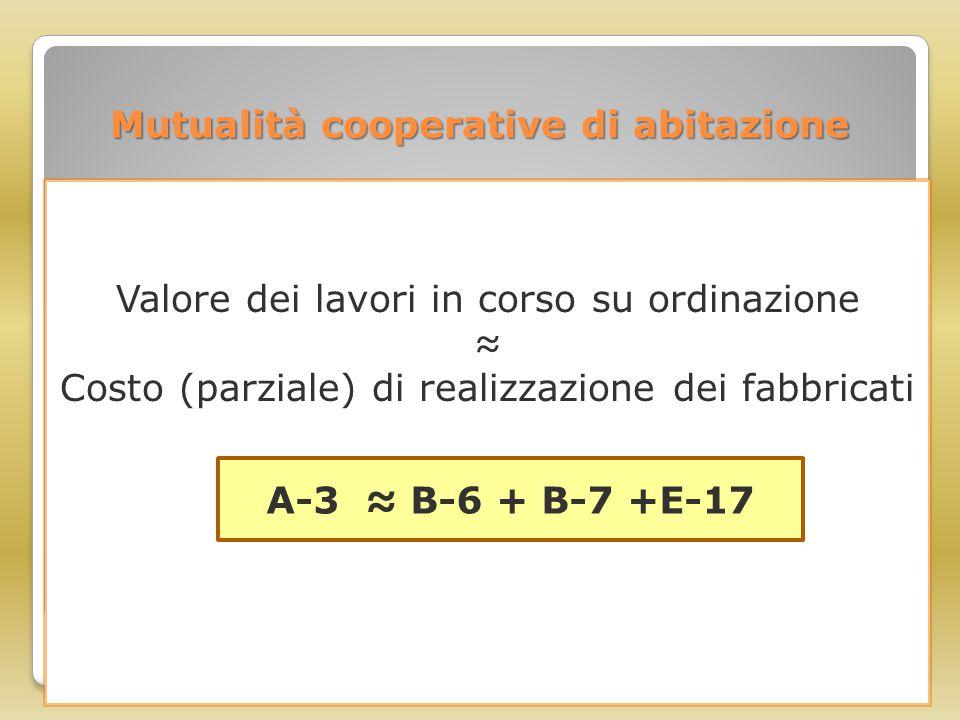 Mutualità cooperative di abitazione Valore dei lavori in corso su ordinazione ≈ Costo (parziale) di realizzazione dei fabbricati A-3 ≈ B-6 + B-7 +E-17