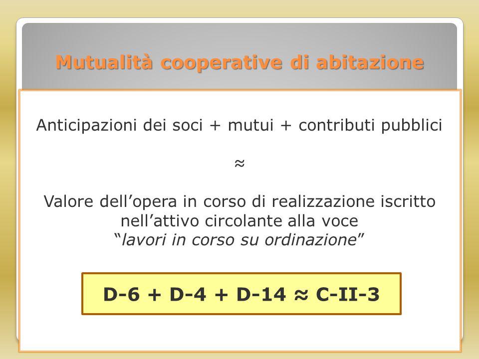 Mutualità cooperative di abitazione Anticipazioni dei soci + mutui + contributi pubblici ≈ Valore dell'opera in corso di realizzazione iscritto nell'a