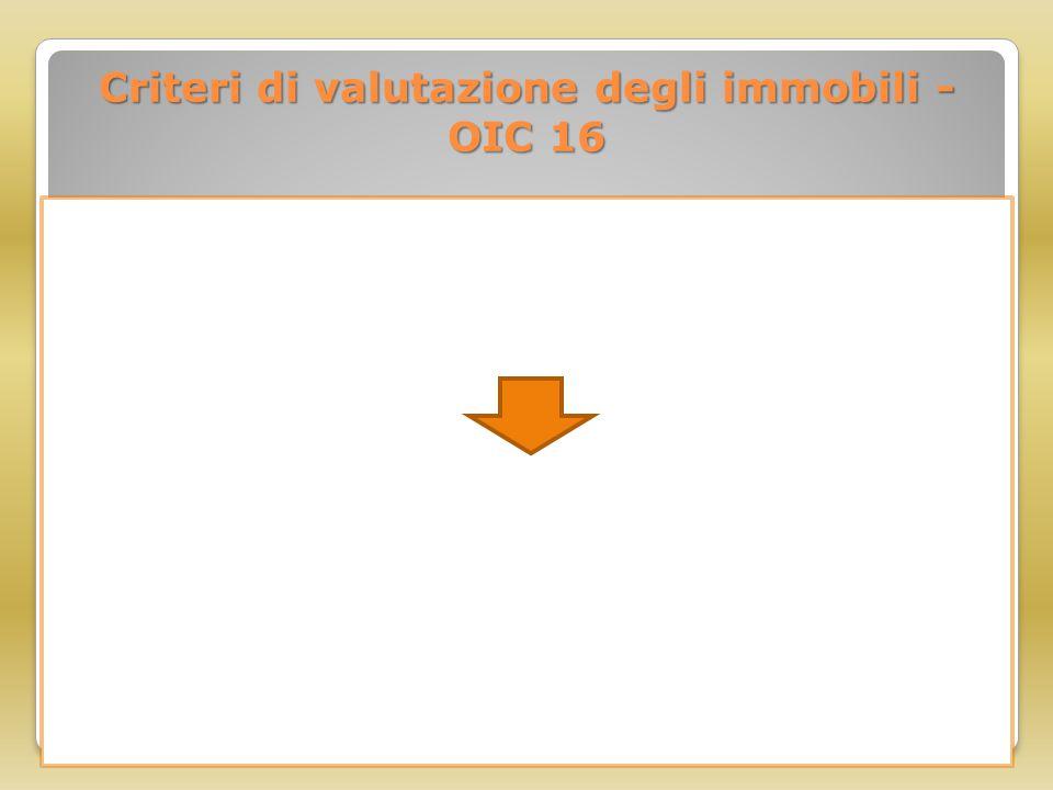 Criteri di valutazione degli immobili - OIC 16