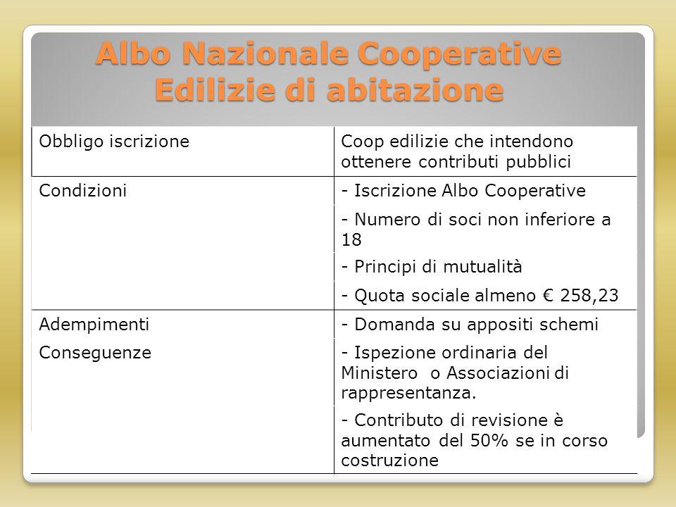 Albo Nazionale Cooperative Edilizie di abitazione Obbligo iscrizioneCoop edilizie che intendono ottenere contributi pubblici Condizioni- Iscrizione Al