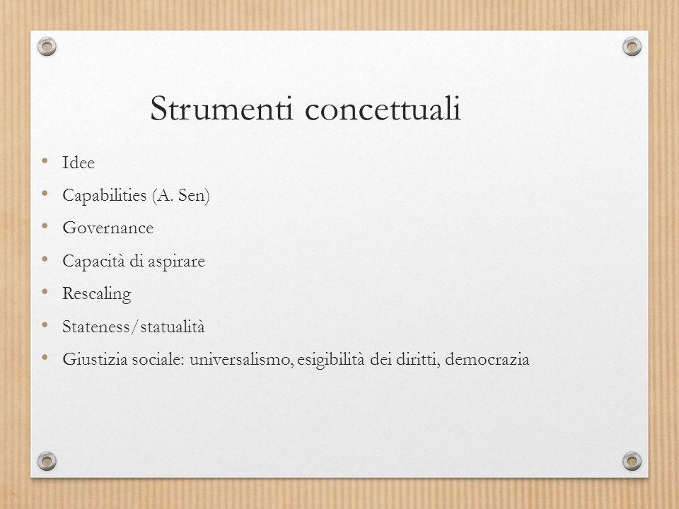 Strumenti concettuali Idee Capabilities (A.