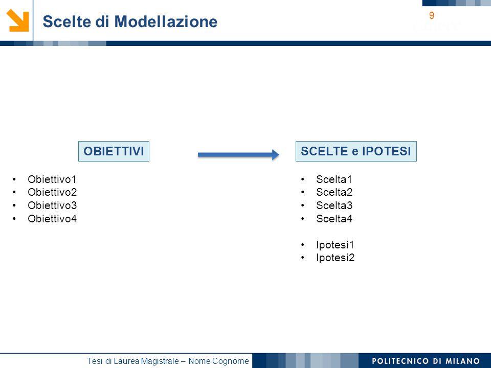 9 Tesi di Laurea Magistrale – Nome Cognome Scelte di Modellazione Obiettivo1 Obiettivo2 Obiettivo3 Obiettivo4 Scelta1 Scelta2 Scelta3 Scelta4 Ipotesi1