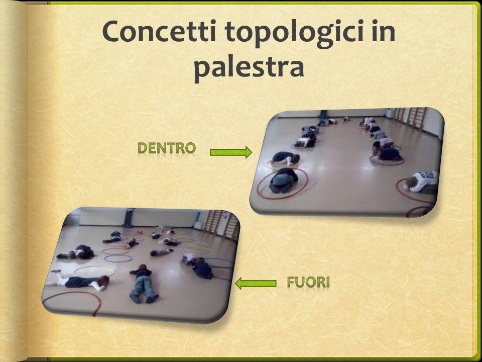 Concetti topologici in palestra