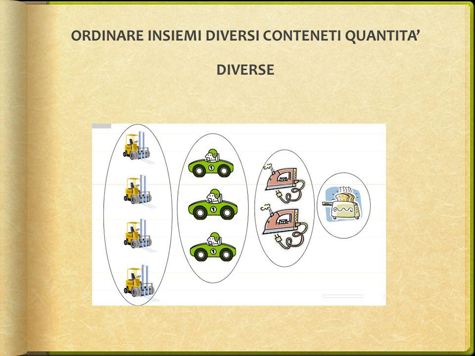 ORDINARE INSIEMI DIVERSI CONTENETI QUANTITA' DIVERSE