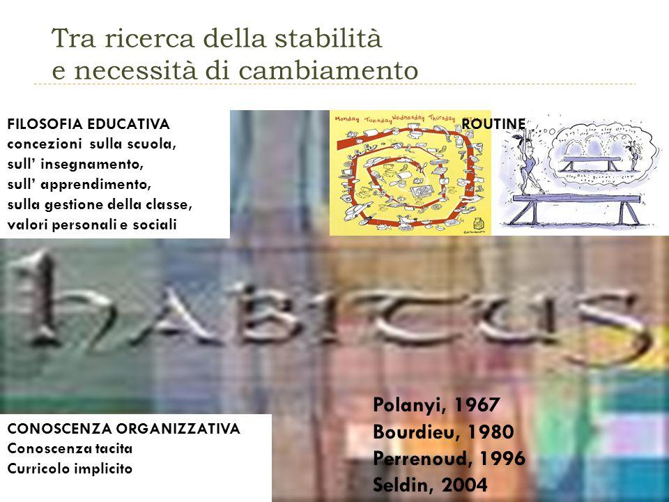Tra ricerca della stabilità e necessità di cambiamento Polanyi, 1967 Bourdieu, 1980 Perrenoud, 1996 Seldin, 2004 FILOSOFIA EDUCATIVA concezioni sulla scuola, sull' insegnamento, sull' apprendimento, sulla gestione della classe, valori personali e sociali CONOSCENZA ORGANIZZATIVA Conoscenza tacita Curricolo implicito ROUTINE