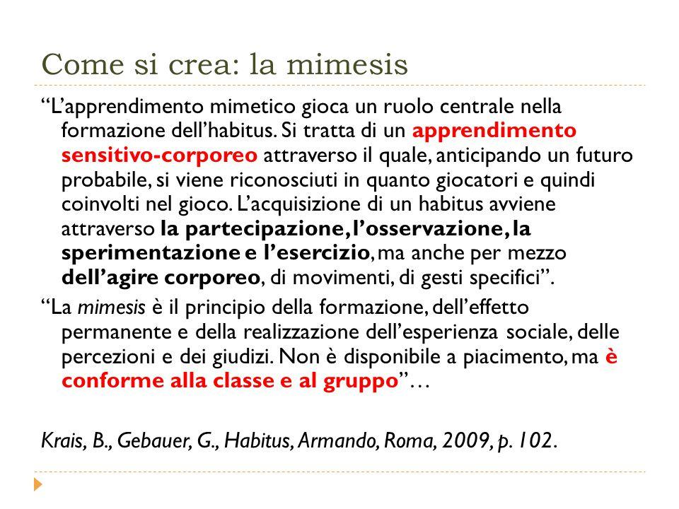 Come si crea: la mimesis L'apprendimento mimetico gioca un ruolo centrale nella formazione dell'habitus.