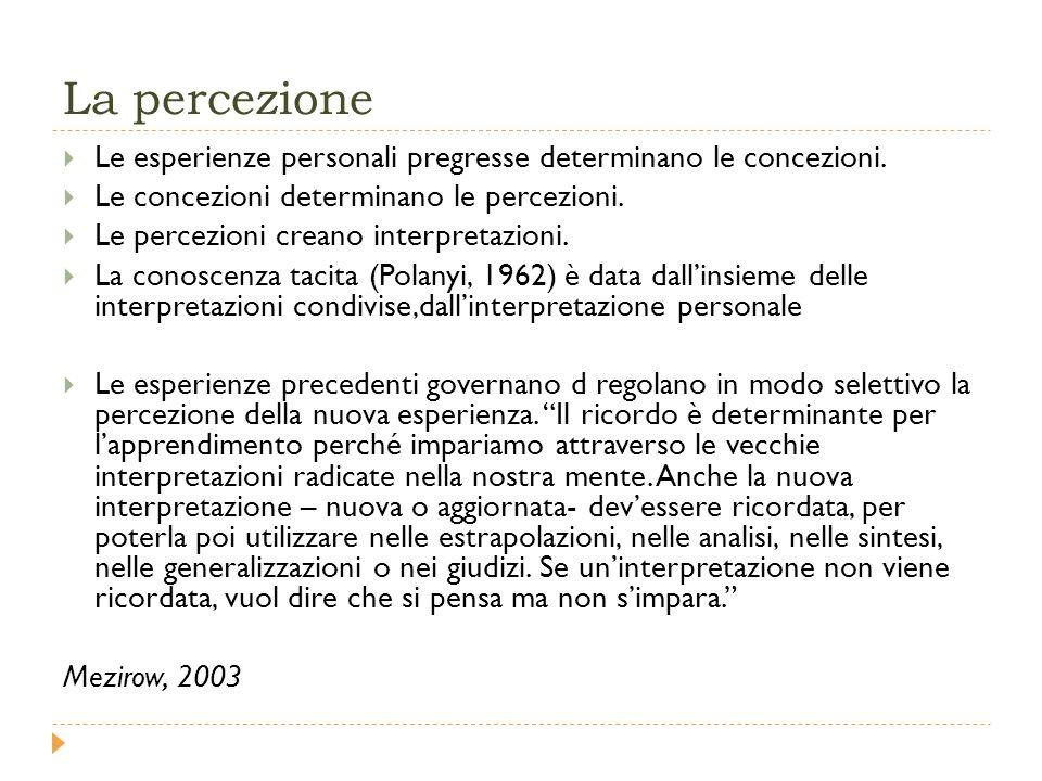 La percezione  Le esperienze personali pregresse determinano le concezioni.