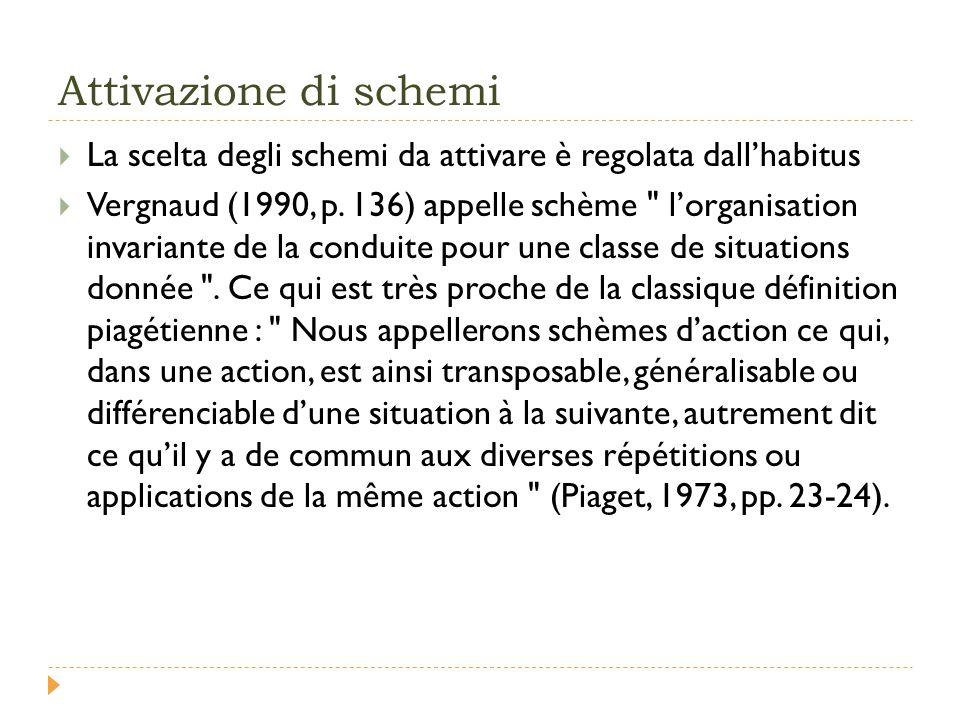 Attivazione di schemi  La scelta degli schemi da attivare è regolata dall'habitus  Vergnaud (1990, p.