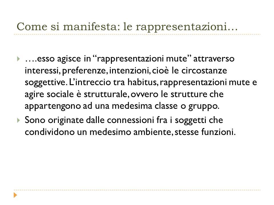 Come si manifesta: le rappresentazioni…  ….esso agisce in rappresentazioni mute attraverso interessi, preferenze, intenzioni, cioè le circostanze soggettive.
