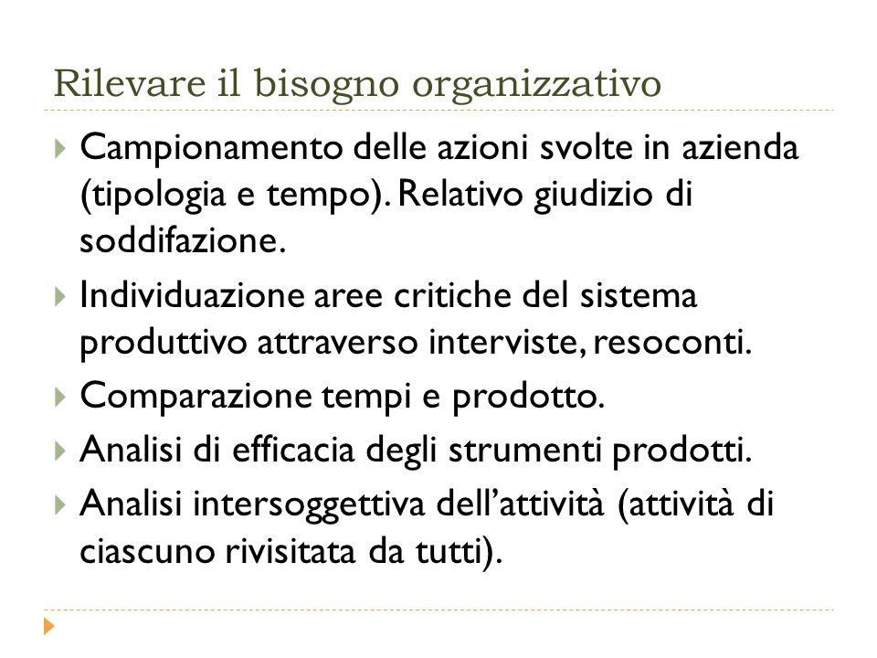 Rilevare il bisogno organizzativo  Campionamento delle azioni svolte in azienda (tipologia e tempo).