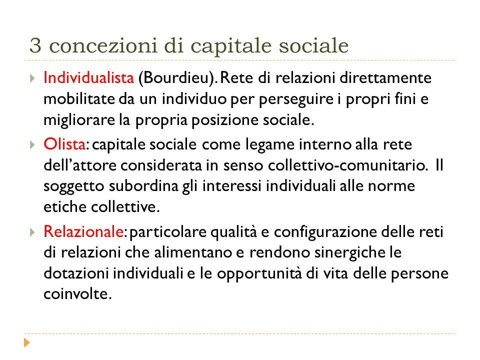 3 concezioni di capitale sociale  Individualista (Bourdieu).