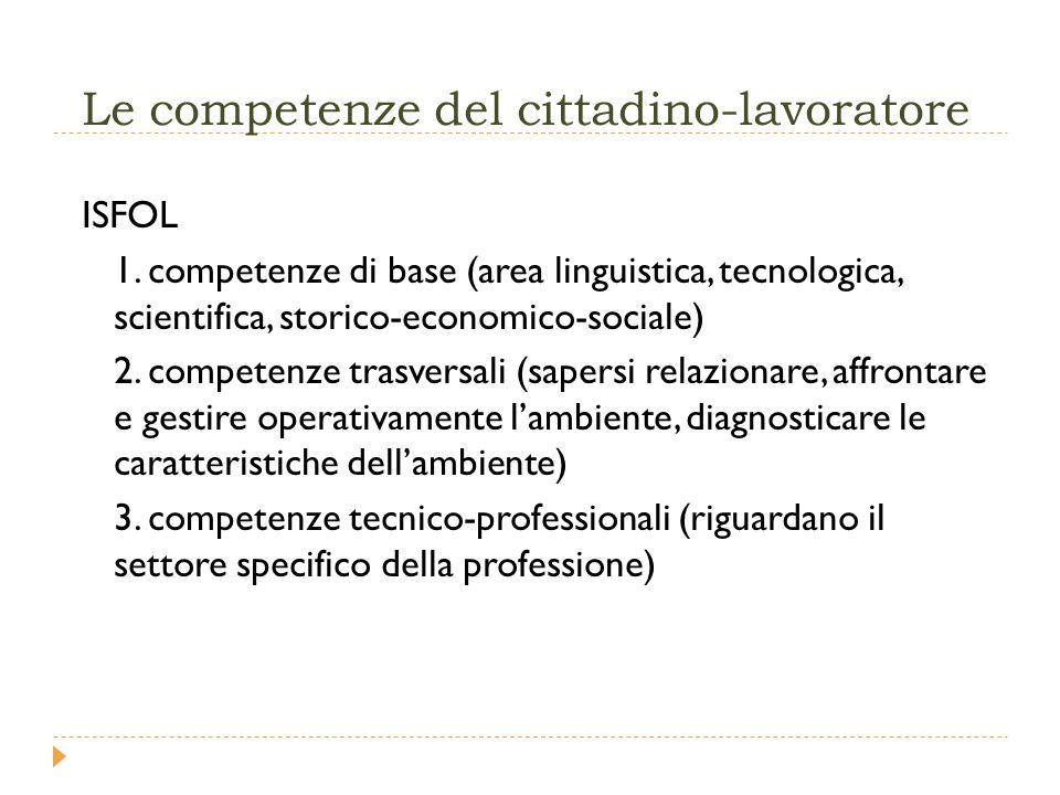 Le competenze del cittadino-lavoratore ISFOL 1.