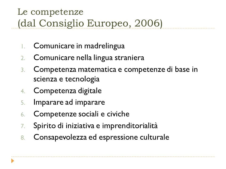 Le competenze (dal Consiglio Europeo, 2006) 1. Comunicare in madrelingua 2.