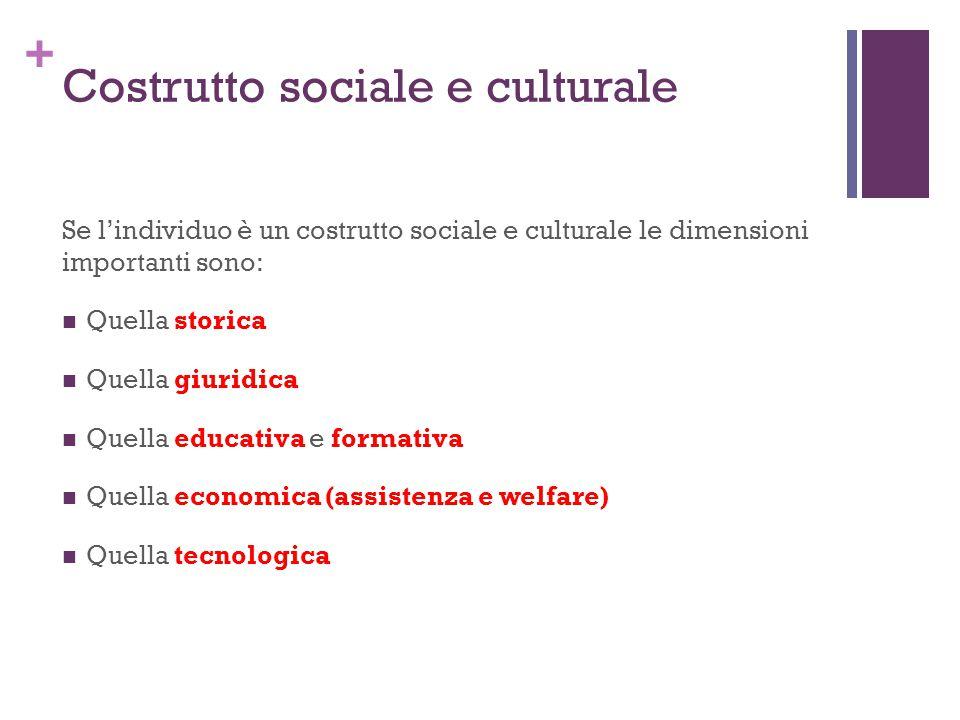 + Costrutto sociale e culturale Se l'individuo è un costrutto sociale e culturale le dimensioni importanti sono: Quella storica Quella giuridica Quella educativa e formativa Quella economica (assistenza e welfare) Quella tecnologica