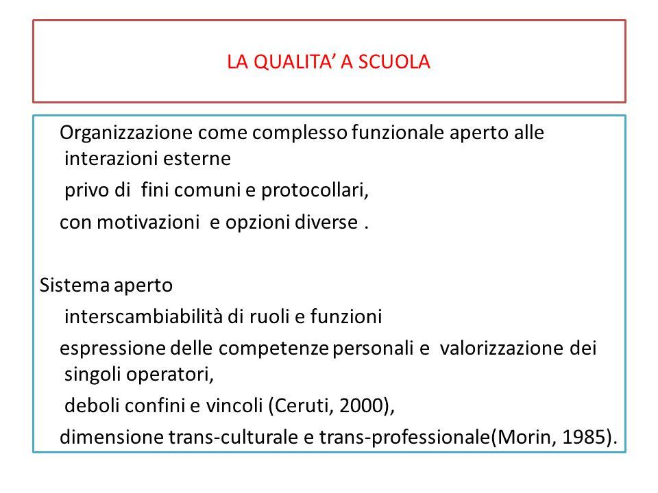 LA QUALITA' A SCUOLA Organizzazione come complesso funzionale aperto alle interazioni esterne privo di fini comuni e protocollari, con motivazioni e o