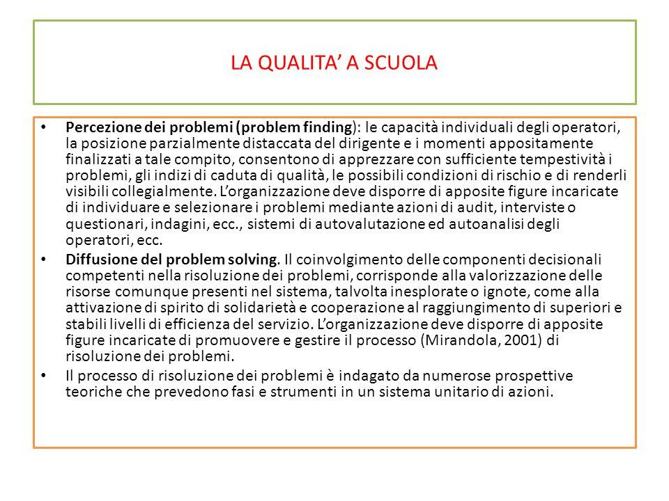 LA QUALITA' A SCUOLA Percezione dei problemi (problem finding): le capacità individuali degli operatori, la posizione parzialmente distaccata del diri