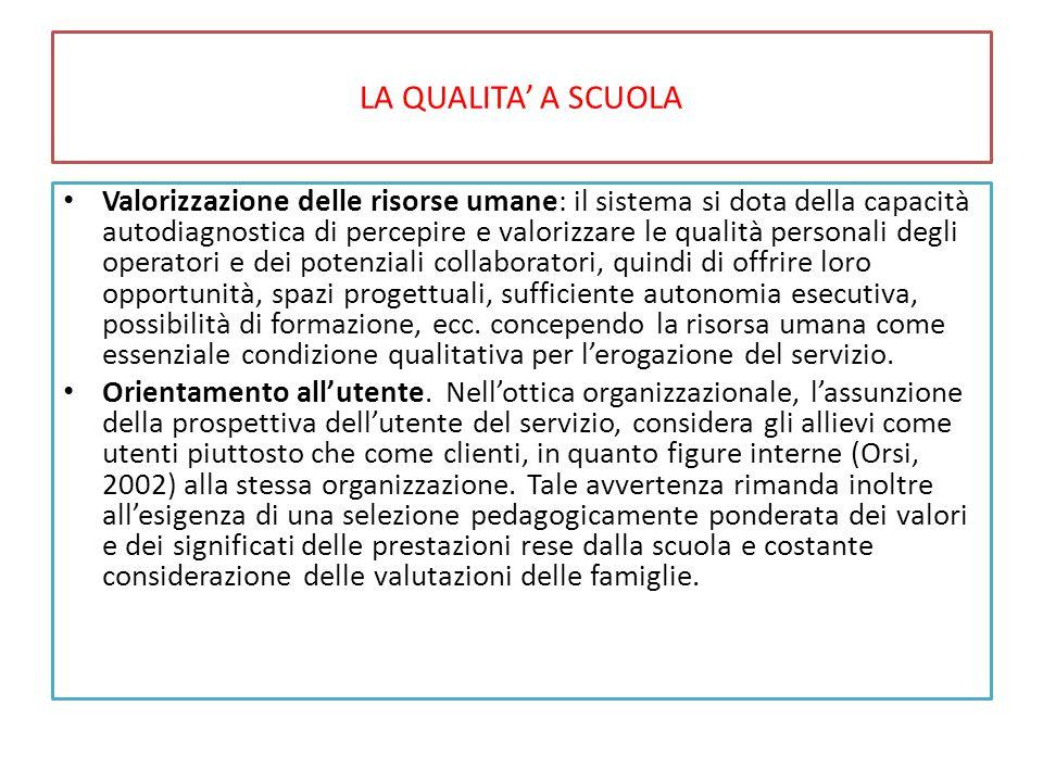 LA QUALITA' A SCUOLA Valorizzazione delle risorse umane: il sistema si dota della capacità autodiagnostica di percepire e valorizzare le qualità perso
