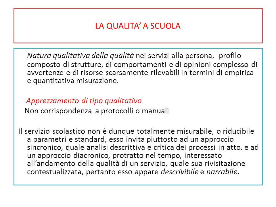 LA QUALITA' A SCUOLA Natura qualitativa della qualità nei servizi alla persona, profilo composto di strutture, di comportamenti e di opinioni compless