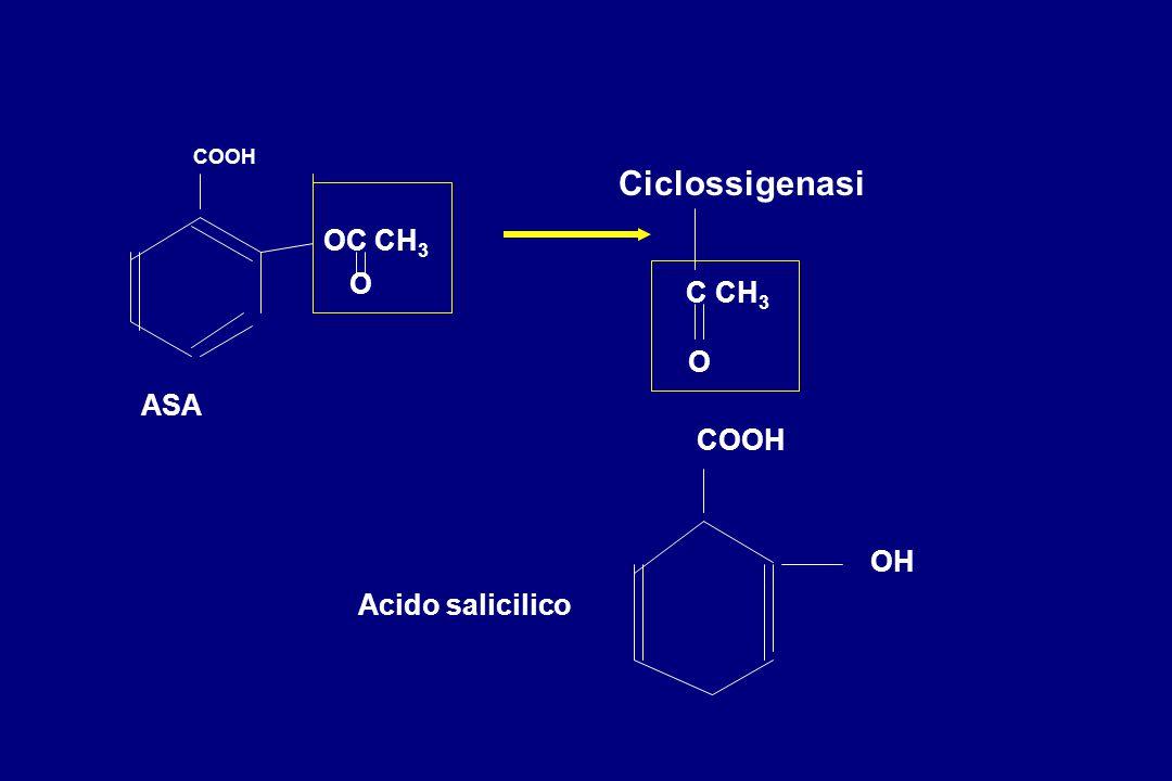 COOH OC CH 3 O ASA Ciclossigenasi C CH 3 O OH COOH Acido salicilico