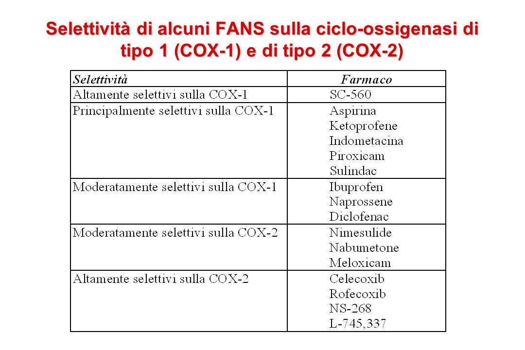 Selettività di alcuni FANS sulla ciclo-ossigenasi di tipo 1 (COX-1) e di tipo 2 (COX-2)