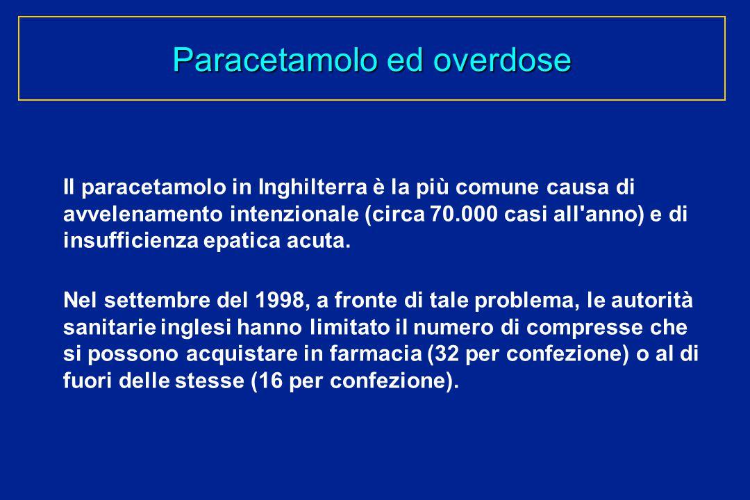 Paracetamolo ed overdose Il paracetamolo in Inghilterra è la più comune causa di avvelenamento intenzionale (circa 70.000 casi all'anno) e di insuffic