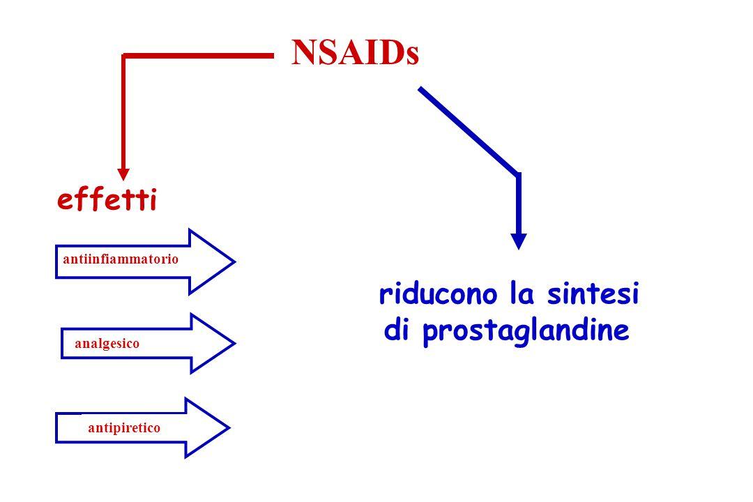 NSAIDs antiinfiammatorio analgesico antipiretico effetti riducono la sintesi di prostaglandine