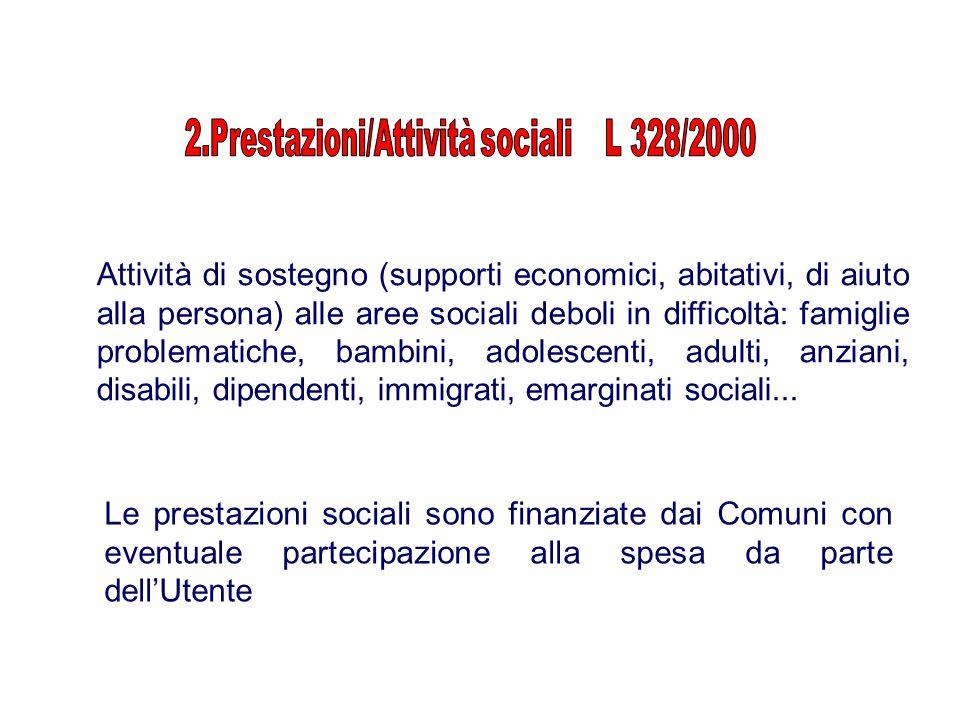 Attività di sostegno (supporti economici, abitativi, di aiuto alla persona) alle aree sociali deboli in difficoltà: famiglie problematiche, bambini, a