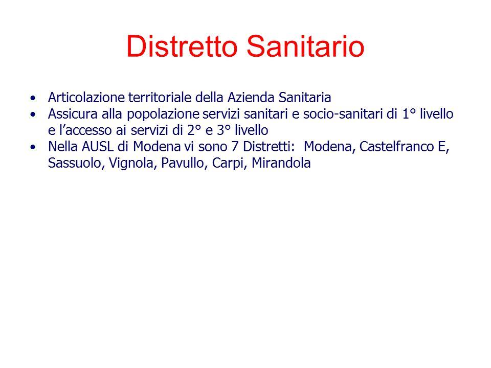 Distretto Sanitario Articolazione territoriale della Azienda Sanitaria Assicura alla popolazione servizi sanitari e socio-sanitari di 1° livello e l'a