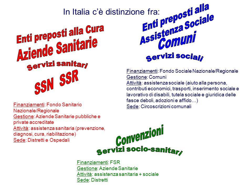 In Italia c'è distinzione fra: Finanziamenti: FSR Gestione: Aziende Sanitarie Attività: assistenza sanitaria + sociale Sede: Distretti Finanziamenti: