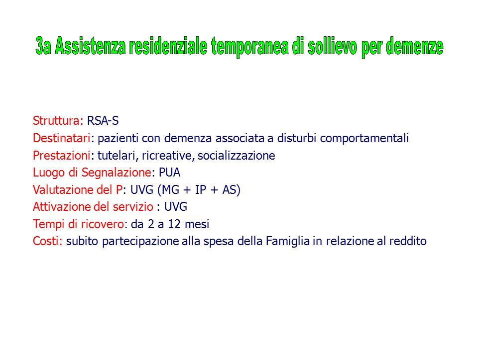 Struttura: RSA-S Destinatari: pazienti con demenza associata a disturbi comportamentali Prestazioni: tutelari, ricreative, socializzazione Luogo di Se