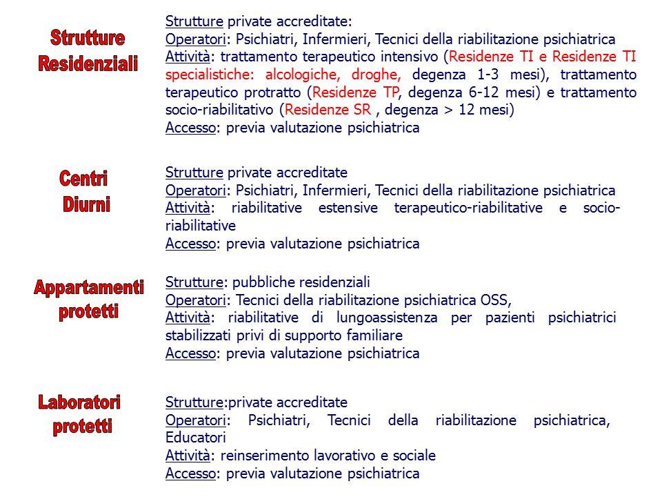 Strutture private accreditate: Operatori: Psichiatri, Infermieri, Tecnici della riabilitazione psichiatrica Attività: trattamento terapeutico intensiv