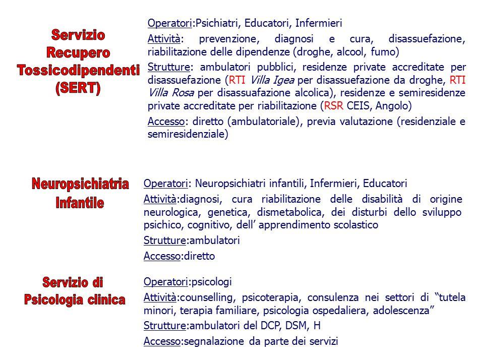 Operatori:Psichiatri, Educatori, Infermieri Attività: prevenzione, diagnosi e cura, disassuefazione, riabilitazione delle dipendenze (droghe, alcool,